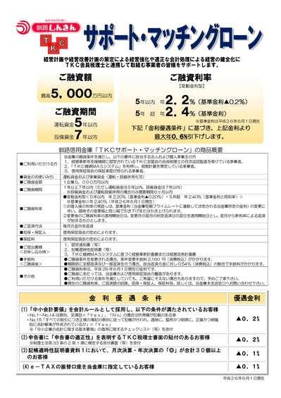 TKCサポートマッチングローン商品概要.jpg